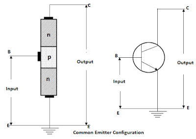 common emitter circuit configuration