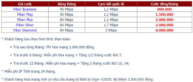 Lắp đặt mạng internet fpt Trung Chánh 3