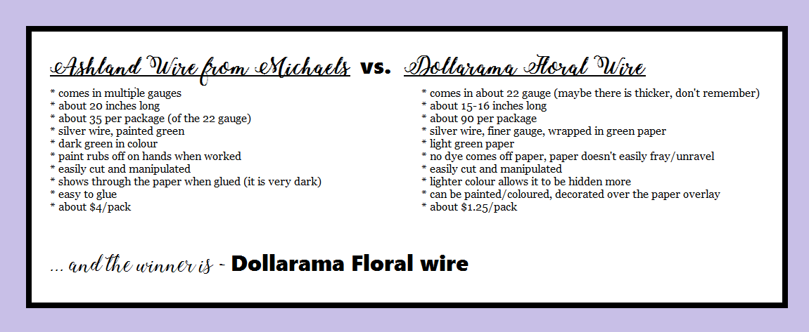 Floral wire - dollar store vs. big name craft... | My stuff, my life
