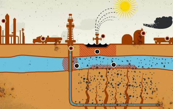 http://lab.rtve.es/fracking/
