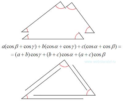 Геометрия теоремы косинусов. Математика для блондинок.
