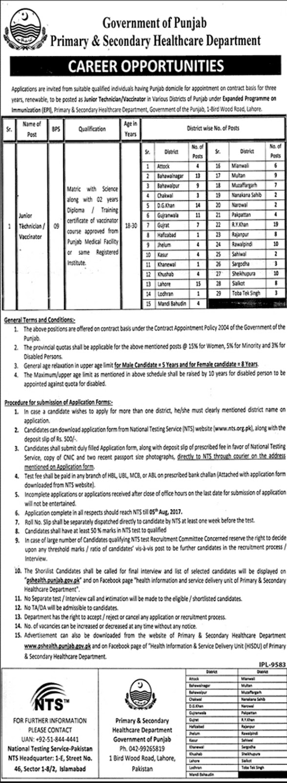 Jobs In Primary And Secondary Healthcare Department Islamabad July 2017