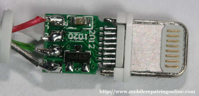 USB integrated circuit