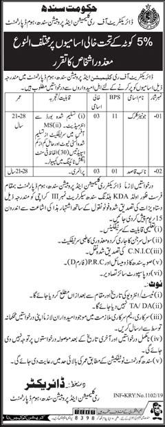 Junior Clerk, Naib Qasid Jobs