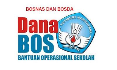 Honorer Akan Di Gaji Dari Bosnas Dan Bosda