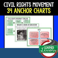 Civil Rights Anchor Charts, American History Anchor Charts, American History Classroom Decor, American History Bulletin Boards, ESL Activities, ELL Activities, ESS Activities