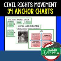 Civil Rights Anchor Charts, American History Anchor Charts, American History Classroom Decor, American History Bulletin Boards, ESL Activities, ELL Activities, ESS Activities