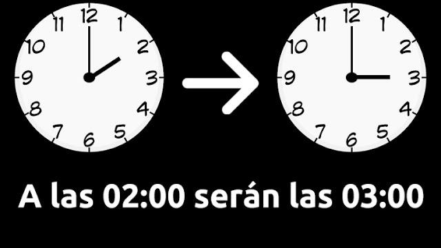 cambio hora 2017 españa