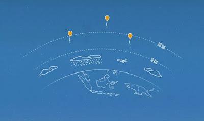 pergerakan balon google di langit indonesia