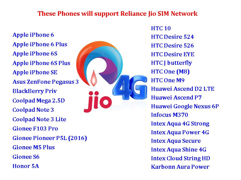 Learn New Things: These Phones will support Reliance Jio 4G