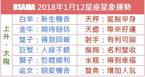 OSAMA 2018年1月12星座星象運勢   小鐵星座