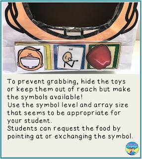 Determining symbol level