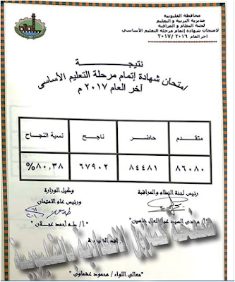 رابط مباشر لنتيجة الشهادة الاعداديه بمحافظة القليوبيه 2017 الترم الثانى / أخر العام