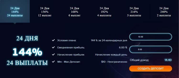 Инвестиционные планы Stepintovr