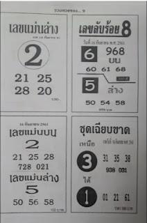 Thai Lottery Last Paper For 16 September 2018