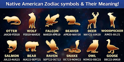 Native American Version Of Your Zodiac Sign And That's Not What You Think