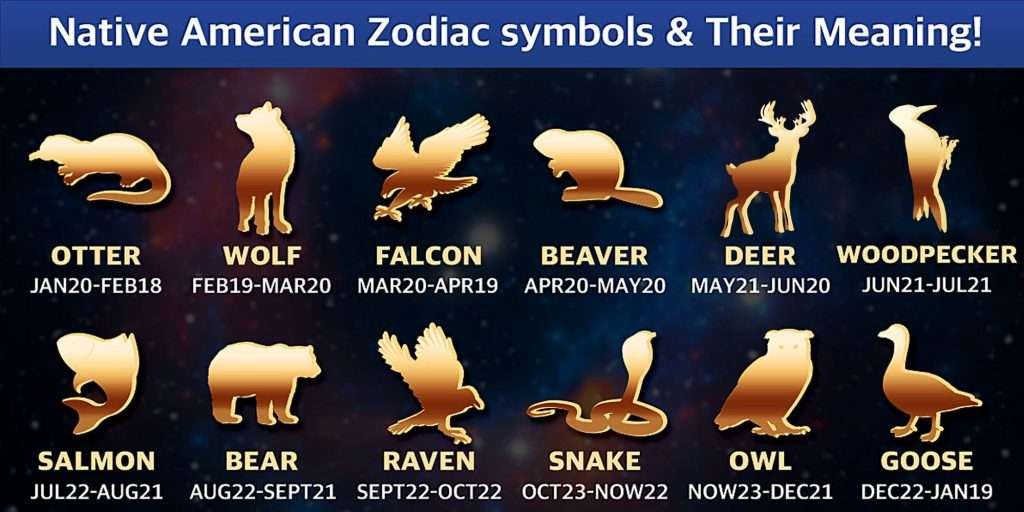 This Is The Native American Version Of Your Zodiac Sign And That's Not What You Think