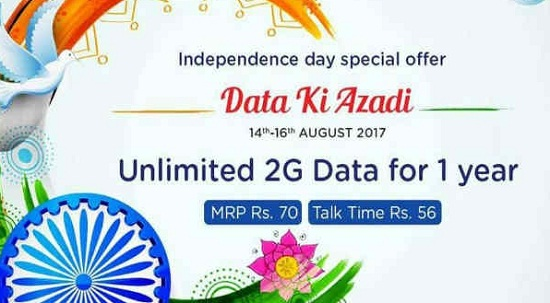 Reliance, Data Plan, Reliance Data Ki Azadi, Internet Plan, 70 Rs plan of Reliance, Data Ki Azadi plan Reliance