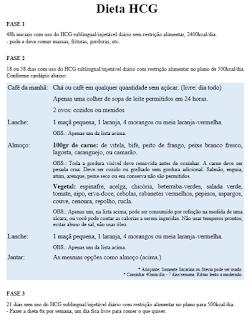 protocolo da dieta hcg