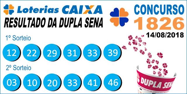 Resultado da Dupla Sena concurso 1826 de 14/08/2018  (Imagem: Informe Notícias)