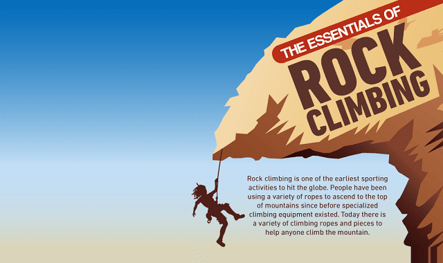 The Essential of Rock Climbing