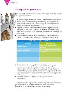 Apoyo Primaria Formación Español 3ro. Grado Bloque III Lección 11 Practica social del lenguaje 11, Describir escenarios y personajes de cuentos para elaborar un juego