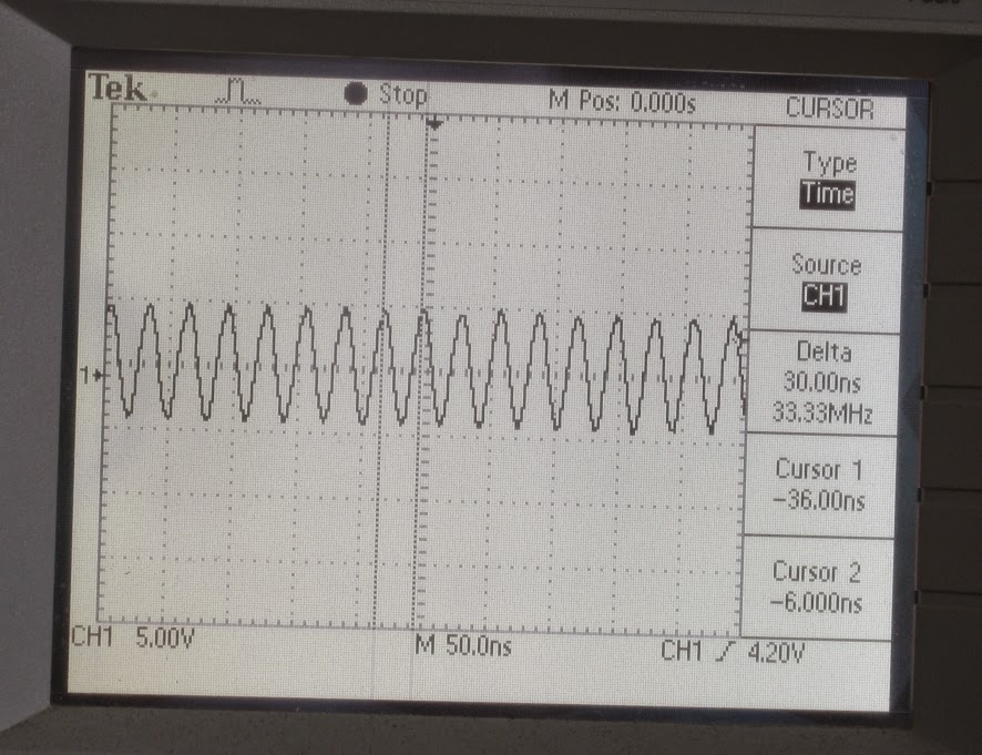 Oscilloscope Display