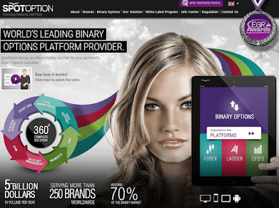 SpotOption Binary Options Platform