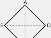 Materi Matematika Tentang Belah ketupat  Lengkap