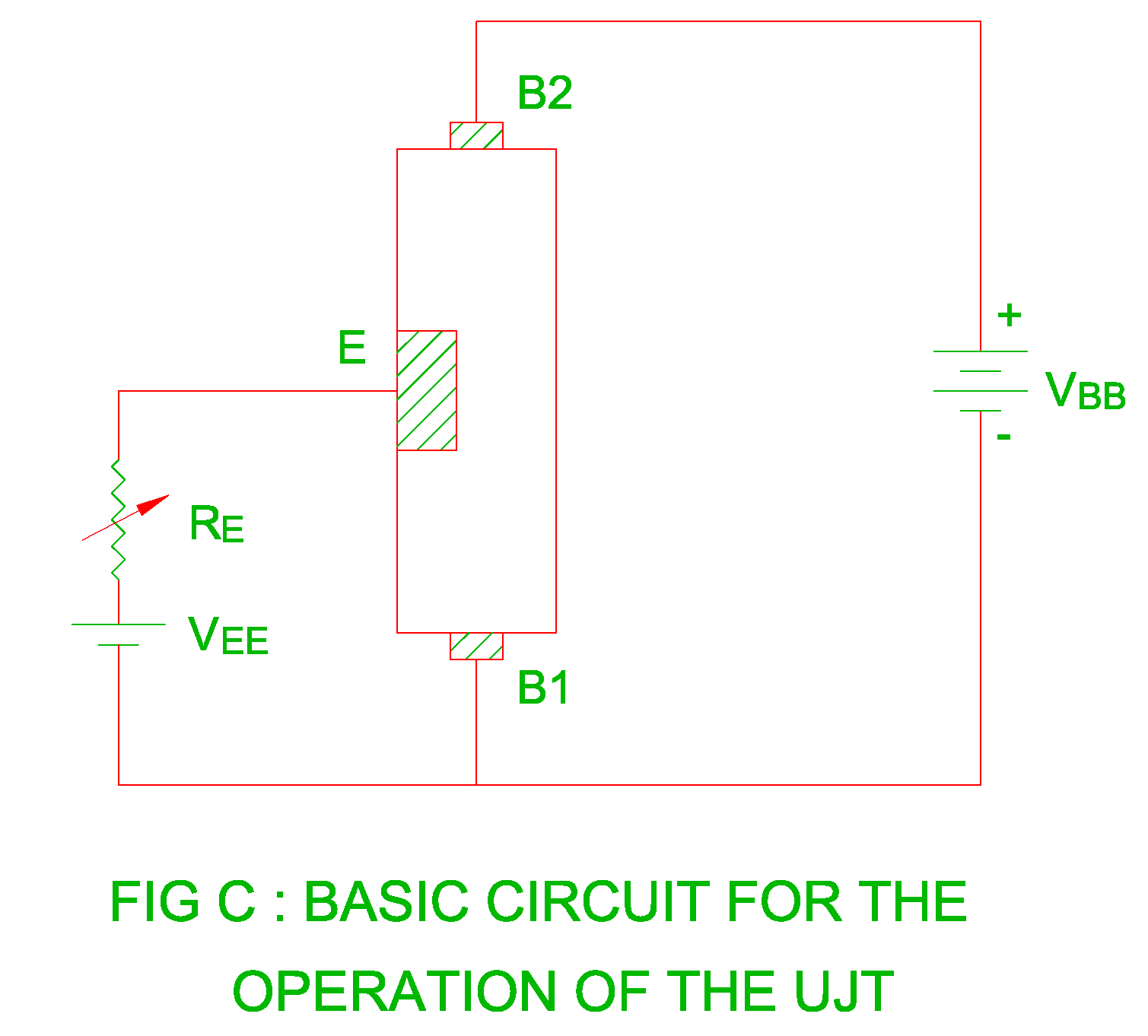 Structure Equivalent Circuit Working And Characteristic P N Junction Diagram We Consider Following Two Cases For The Operation Of Ujt