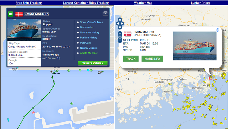 Container vessels tracking