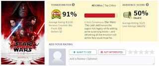 The Last Jedi - Rotten Tomatoes