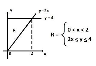 calculo centro de massa
