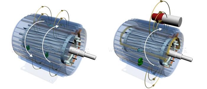 Motor Wiring Single Phase Ac Induction Motor Speed Control Circuit