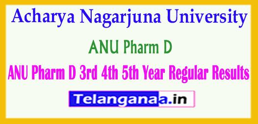 Acharya Nagarjuna University ANU Pharm D 3rd 4th 5th Year Regular Results 2018