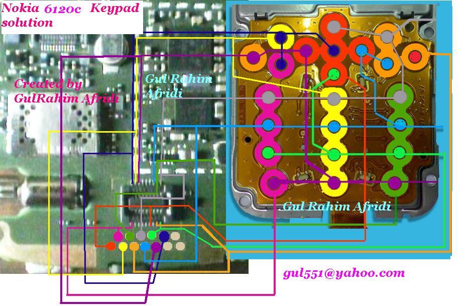 Cellfirmware  Nokia 6120c Keypad Problem Ways Track