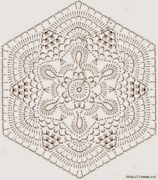 Hermosa Crochet Patrón Hexagonal Manta Componente - Ideas de ...