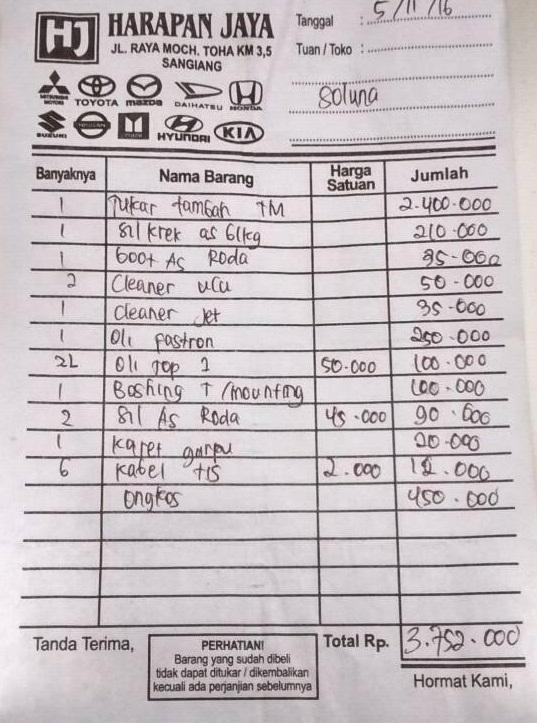 Daftar Harga Spartpart Soluna - biaya perawatan