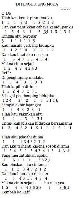 Not Angka Pianika Lagu Samsons Di Penghujung Muda