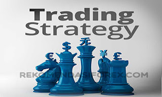 Strategi Trading TRENDS, KEY S/R & PRICE ACTION
