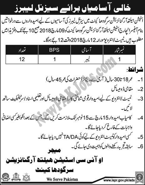 w Jobs announced in Station Health Organization Sargodha Cantt