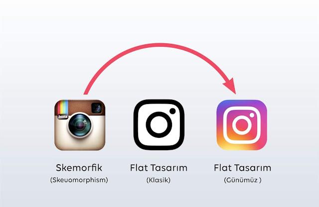 logo arma amblem icon farkları nelerdir flat logo