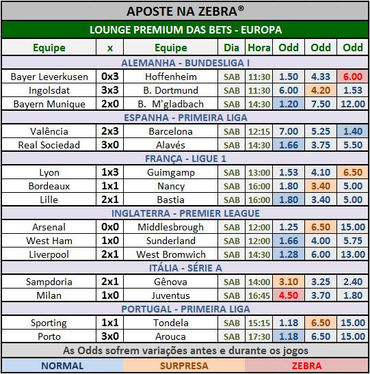 LOTECA 724 - GRADE BETS EUROPA 13