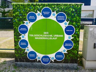Der teilgeschlossene, urbane Wasserkreislauf