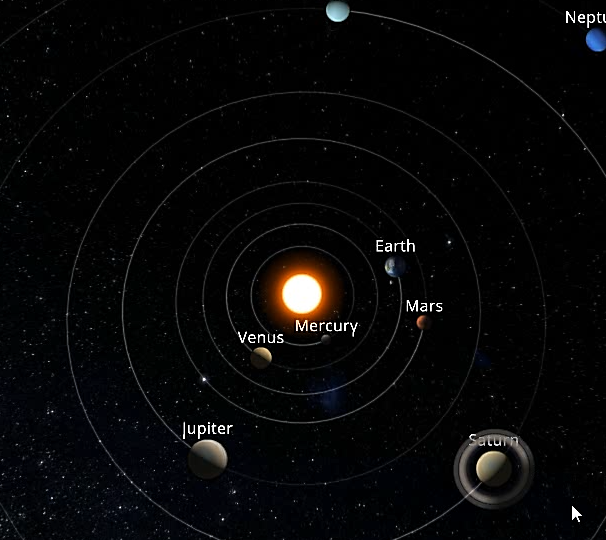 Earthquake Prediction: Planets and Planetary Alignments ...