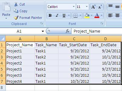Business Intelligence ROOT DATA: September 2012