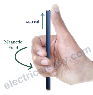 maxwell's right hand grip rule