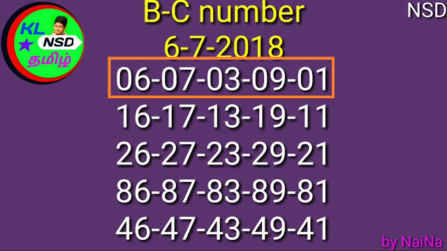 Nirmal NR-76 Raja bc winning numbers guessing on 06-07-2018 kerala lottery predictions on keralalotteries.info