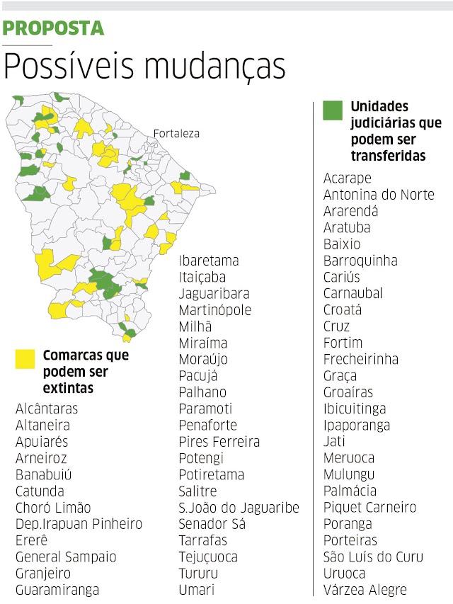 Comarca de Barroquinha poderá ser transferida pelo Tribunal de Justiça do Ceará.