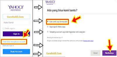 Email Yahoo Tidak Bisa Dibuka